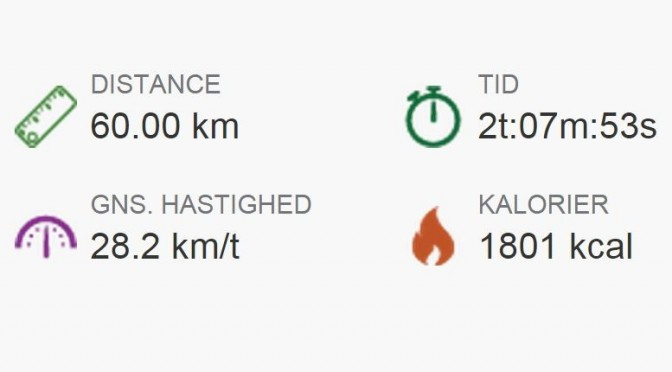 Sådan kan du cykle flere kilometer på cyklen