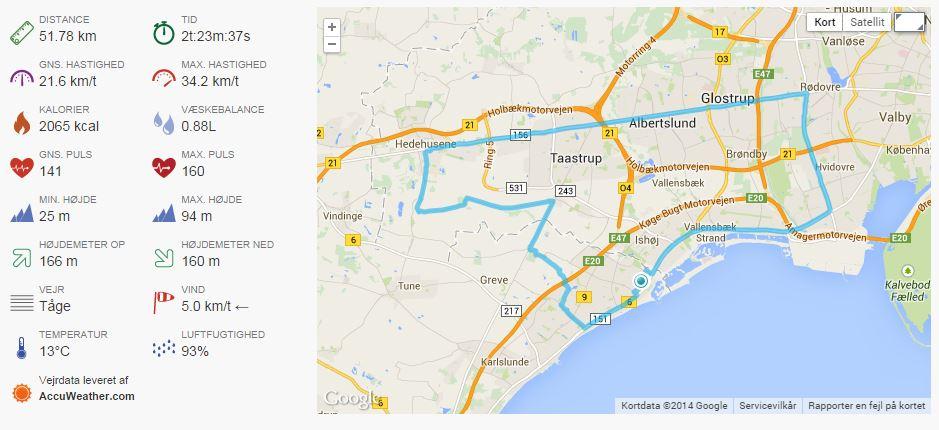 cykeltur_50_km_med_data