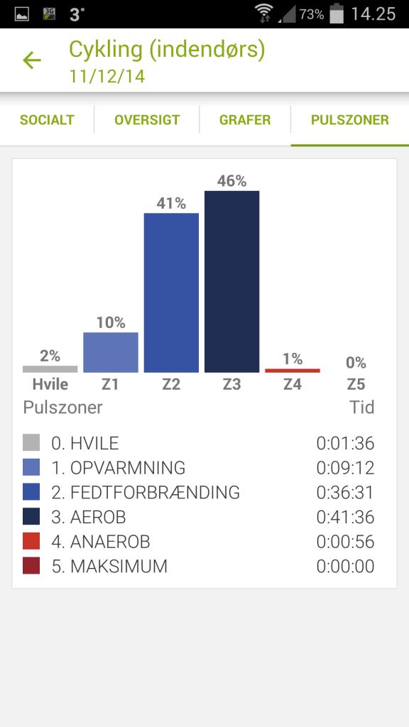 Pulszoner_11-12-2014