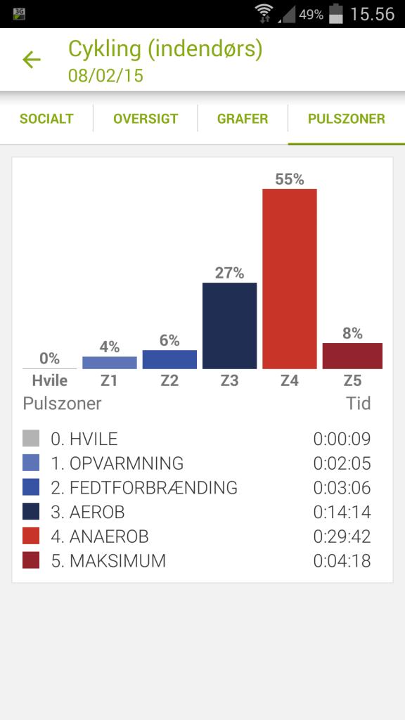 pulszoner_spinning_08_02_2015