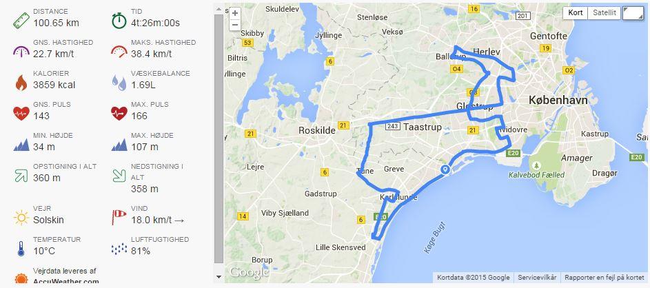 cykeltur_100_km_med_data