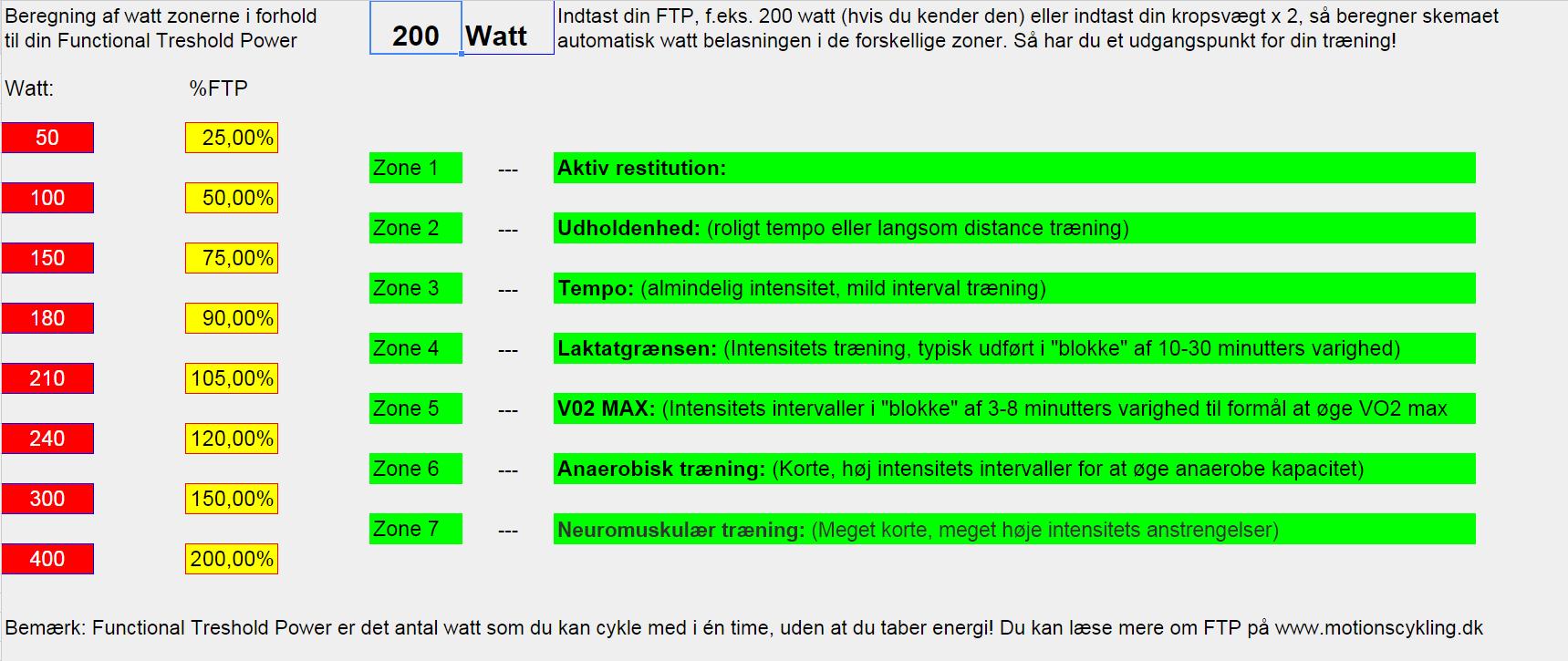 Beregning_af_watt_zoner