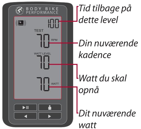 Figur2_watt_level_test
